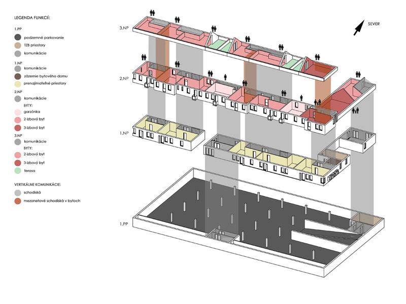 schéma prevádzky bytového domu